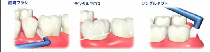 歯磨きグッズの使い方のイラスト