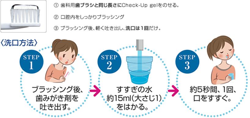 小児 むし歯治療 フッ素塗布方法