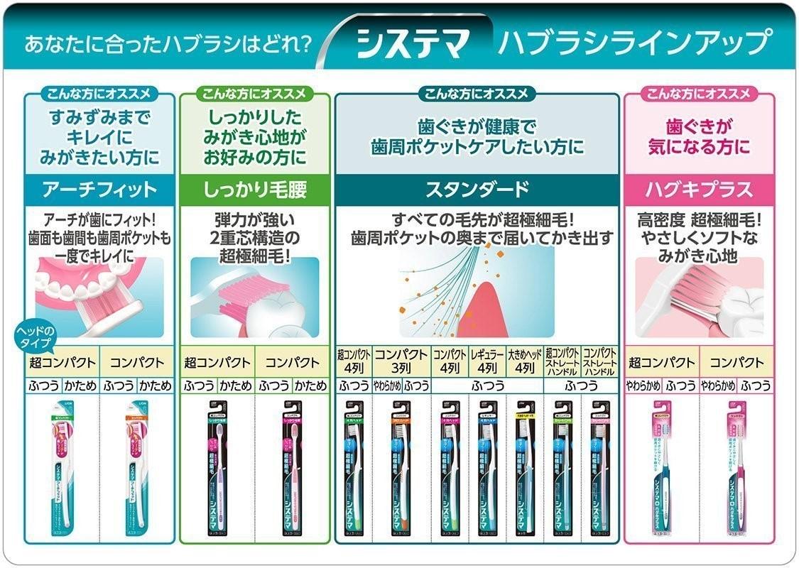 歯ブラシ 特性