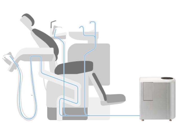 歯科ユニット給水消毒システム
