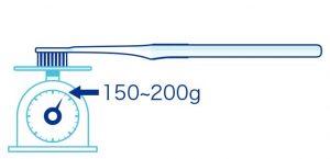 歯磨き方法2