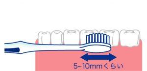 歯磨き方法3